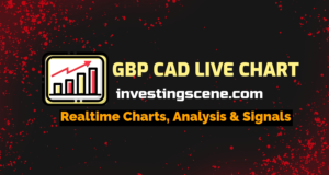 What Is GBP CAD